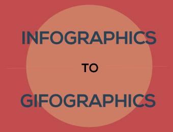 gifographics